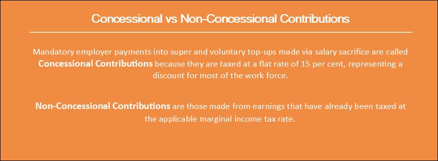 concessional vs non-concessional contributions